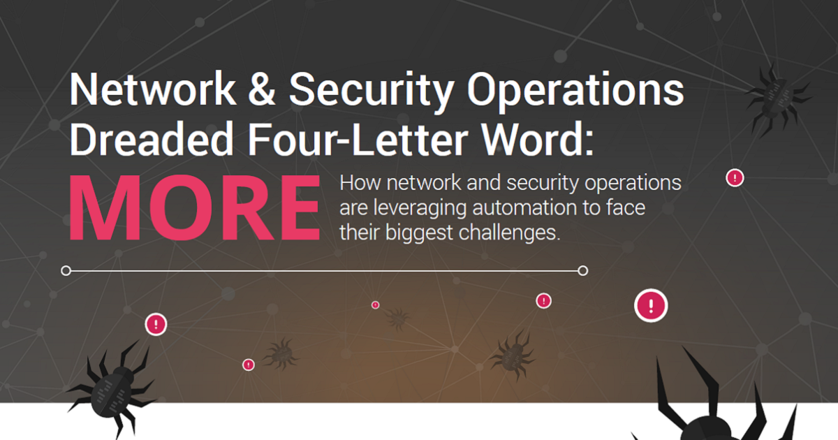 Network Security Automation Infographic