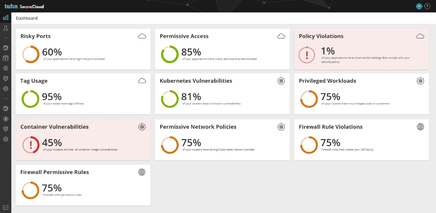 SecureCloud dashboard
