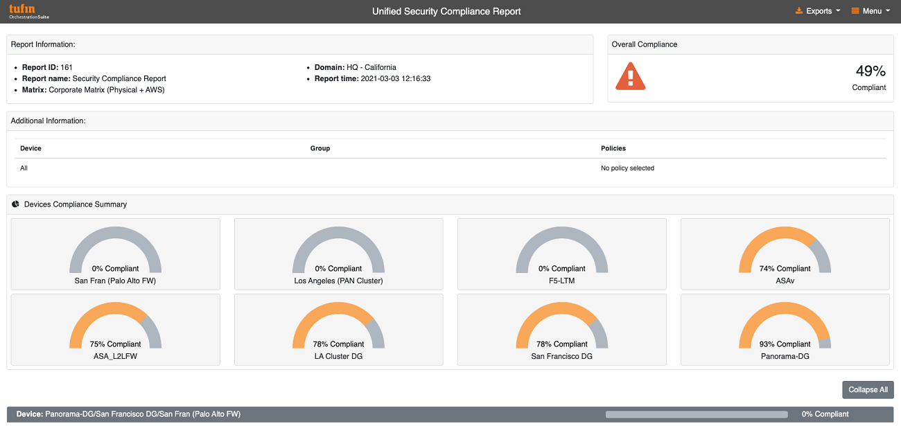 unified security policy report