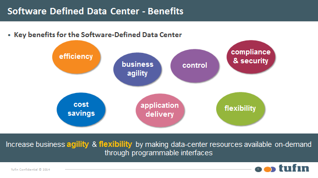Software Defined Data Center - Benefits